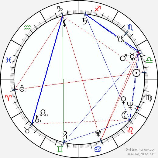 Alevtina Rumjanceva wikipedie wiki 2019, 2020 horoskop