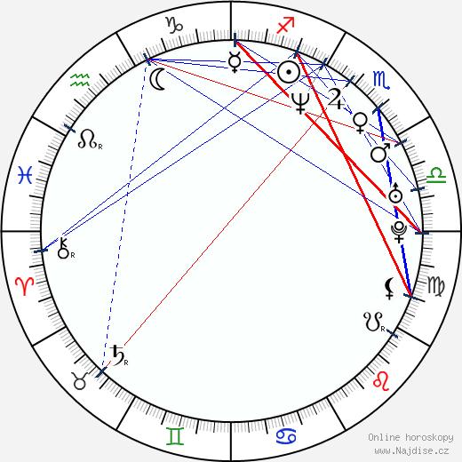 Alex Čejka wikipedie wiki 2018, 2019 horoskop