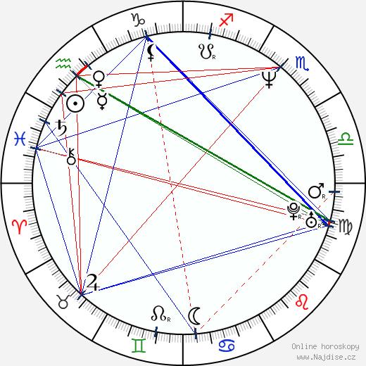Alex Meneses wikipedie wiki 2019, 2020 horoskop
