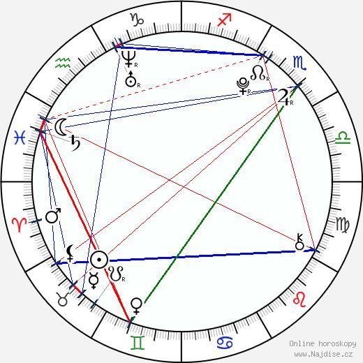 Alexander Gould wikipedie wiki 2020, 2021 horoskop
