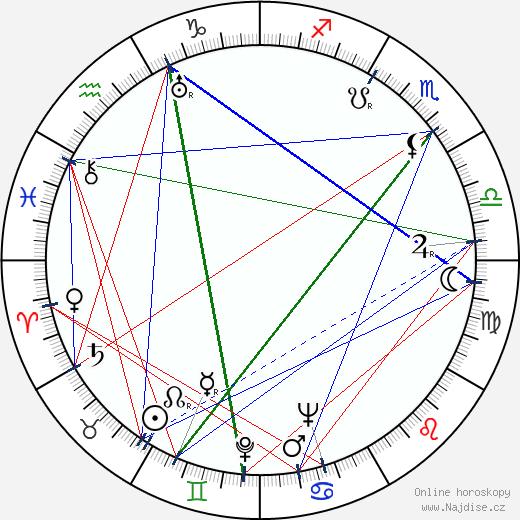 Alexander Paal wikipedie wiki 2018, 2019 horoskop
