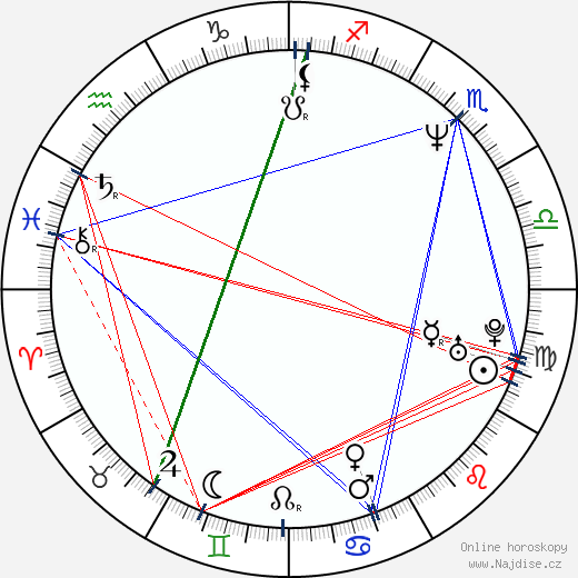 Alexander Radwan wikipedie wiki 2018, 2019 horoskop