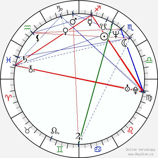Alexander Siddig wikipedie wiki 2020, 2021 horoskop