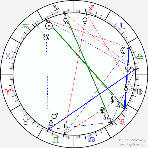 Alexander Van der Bellen wikipedie wiki 2018, 2019 horoskop