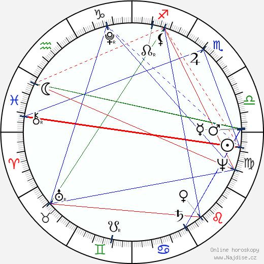Alexander von Humboldt wikipedie wiki 2019, 2020 horoskop