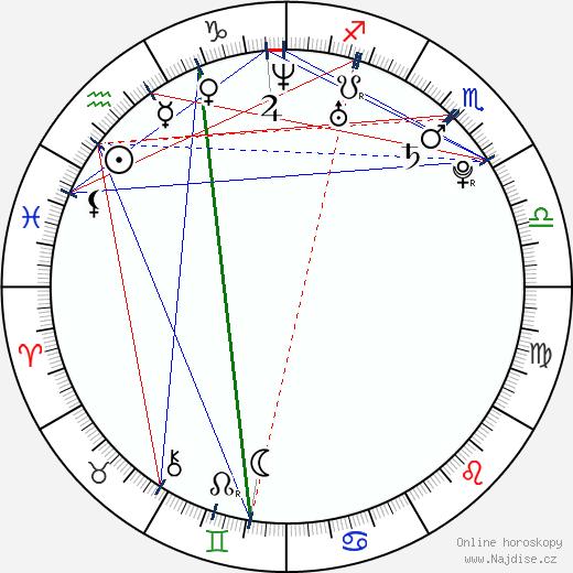Alexandra Dahlström wikipedie wiki 2019, 2020 horoskop