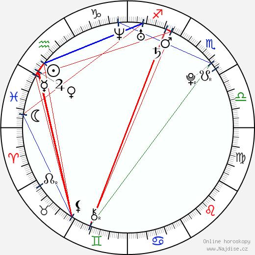 Alexandra Ferreira wikipedie wiki 2018, 2019 horoskop