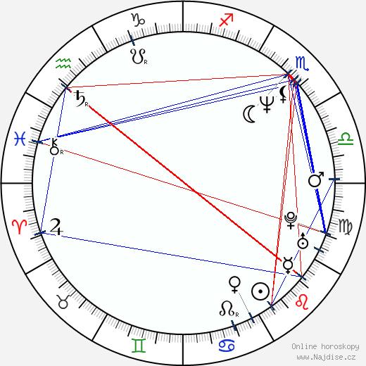 Alexandra Paul wikipedie wiki 2020, 2021 horoskop