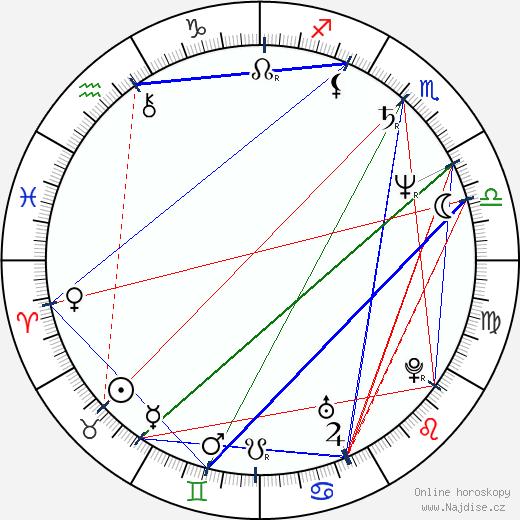Alexandra Schatz wikipedie wiki 2018, 2019 horoskop
