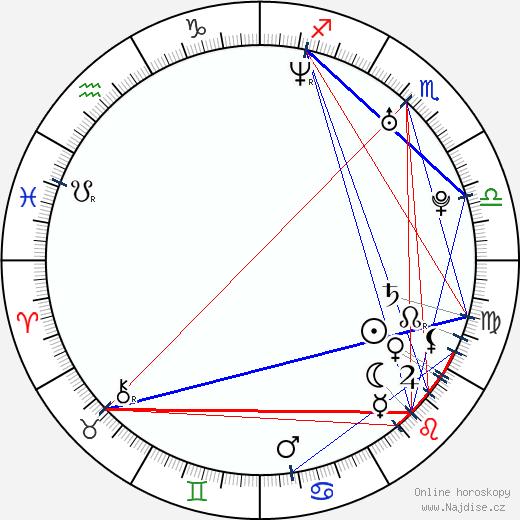 Alexandra Staden wikipedie wiki 2017, 2018 horoskop