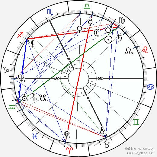 Alexandre Falguière wikipedie wiki 2018, 2019 horoskop