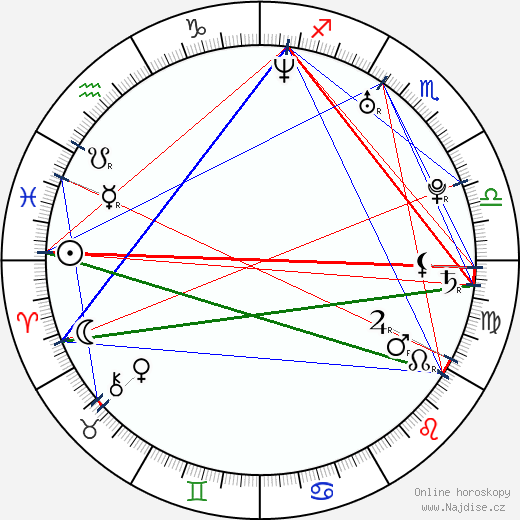 Alexei Yagudin wikipedie wiki 2018, 2019 horoskop