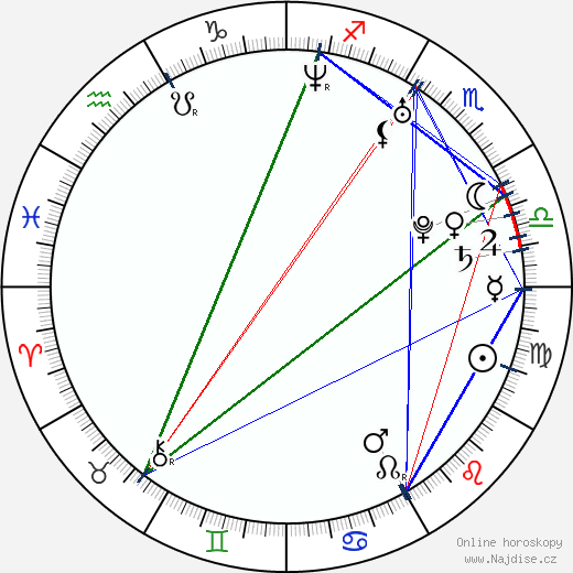 Alexej Čadov wikipedie wiki 2018, 2019 horoskop