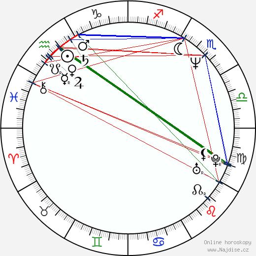 Alexej Miller wikipedie wiki 2017, 2018 horoskop