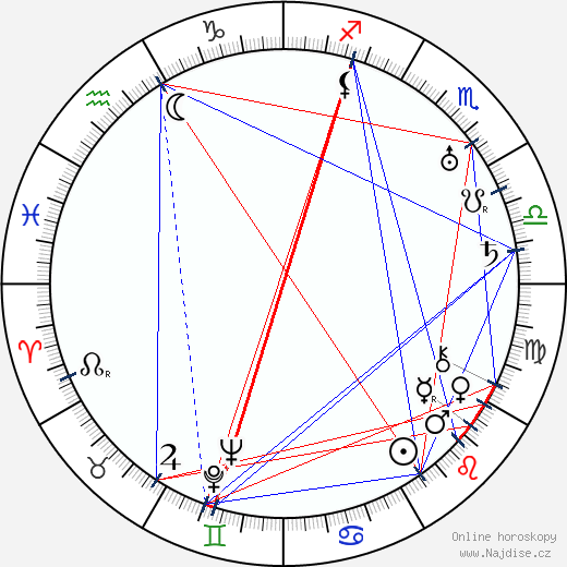 Alfhild Degerberg wikipedie wiki 2018, 2019 horoskop