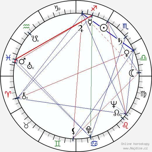 Alfons Machalz wikipedie wiki 2018, 2019 horoskop