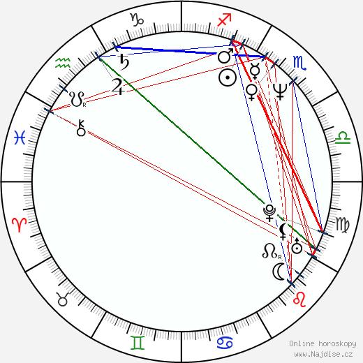 Alfonso Cuarón wikipedie wiki 2018, 2019 horoskop
