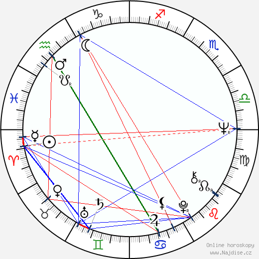 Alfonso Ungría wikipedie wiki 2019, 2020 horoskop