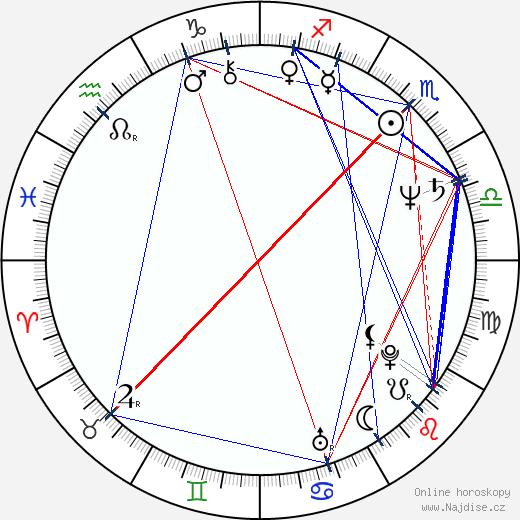 Alfre Woodard wikipedie wiki 2020, 2021 horoskop