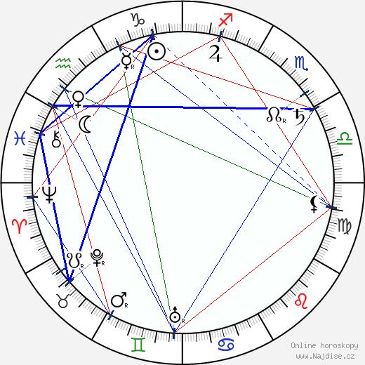 Alfred Baštýř wikipedie wiki 2020, 2021 horoskop