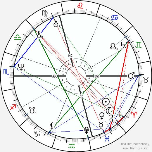 Alfred de Vigny wikipedie wiki 2020, 2021 horoskop
