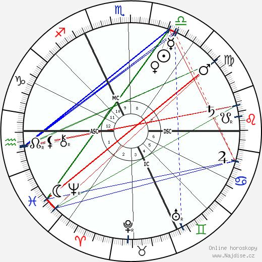 Alfred Dreyfus wikipedie wiki 2020, 2021 horoskop