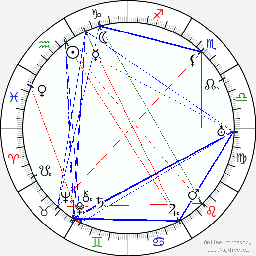 Alfred J. Goulding wikipedie wiki 2017, 2018 horoskop