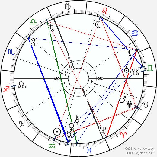 Alfred Lacroix wikipedie wiki 2018, 2019 horoskop