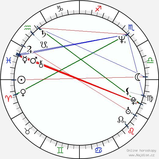 Alfred Lutter III wikipedie wiki 2019, 2020 horoskop
