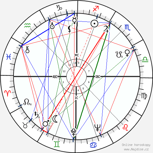 Alfred Manessier wikipedie wiki 2018, 2019 horoskop