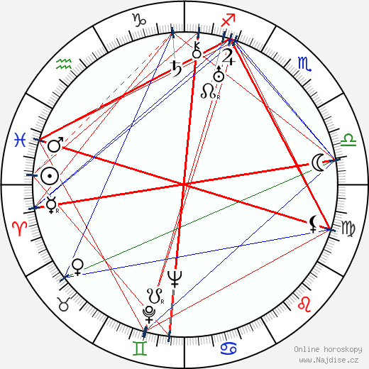 Alfred Newman wikipedie wiki 2019, 2020 horoskop