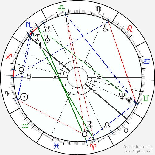 Alfred Rosenberg wikipedie wiki 2020, 2021 horoskop
