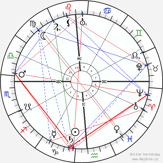 Alfred von Bary wikipedie wiki 2018, 2019 horoskop