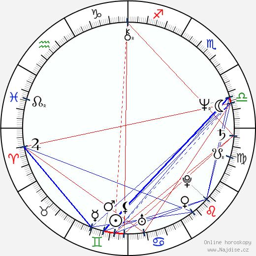 Algimantas Puipa wikipedie wiki 2018, 2019 horoskop
