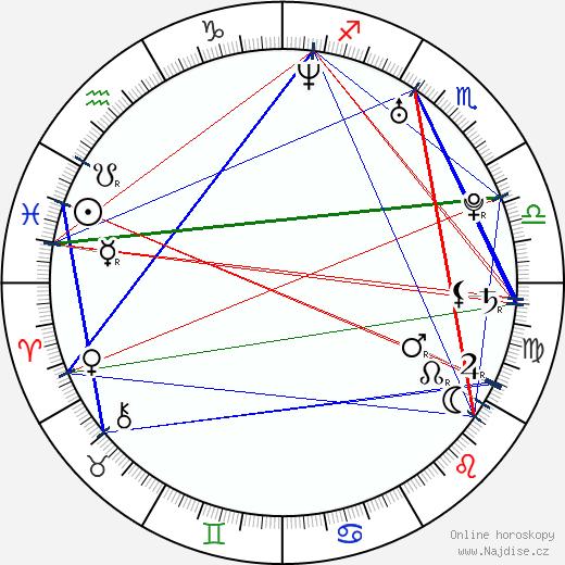 Ali Amiri wikipedie wiki 2019, 2020 horoskop