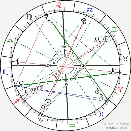 Ali Zulfikar Bhutto wikipedie wiki 2019, 2020 horoskop