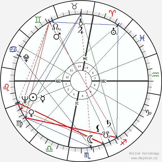 Alice Baber wikipedie wiki 2018, 2019 horoskop