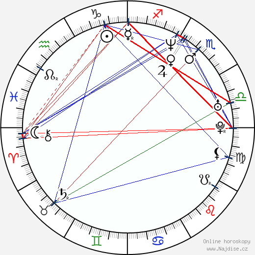 Alice Nellis wikipedie wiki 2018, 2019 horoskop