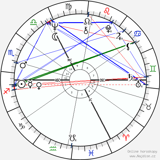 Alice Schwarzer wikipedie wiki 2018, 2019 horoskop