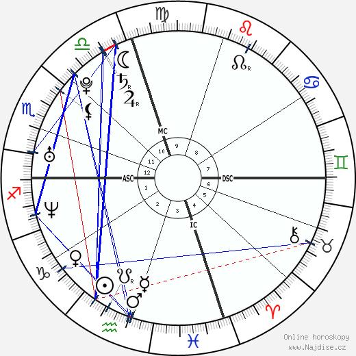 Alicia Keys wikipedie wiki 2020, 2021 horoskop