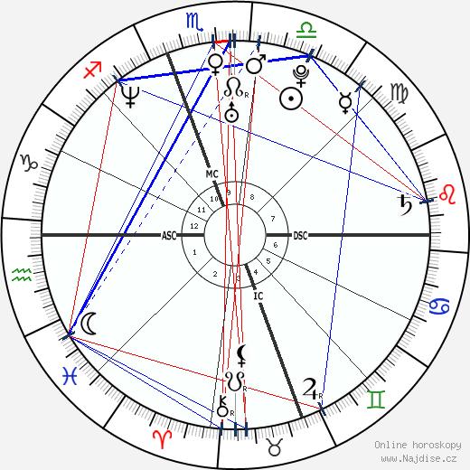 Alicia Silverstone wikipedie wiki 2020, 2021 horoskop