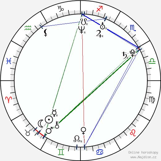 Alicja Bachleda wikipedie wiki 2018, 2019 horoskop