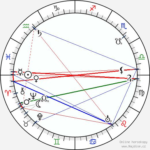 Alida Rouffe wikipedie wiki 2018, 2019 horoskop