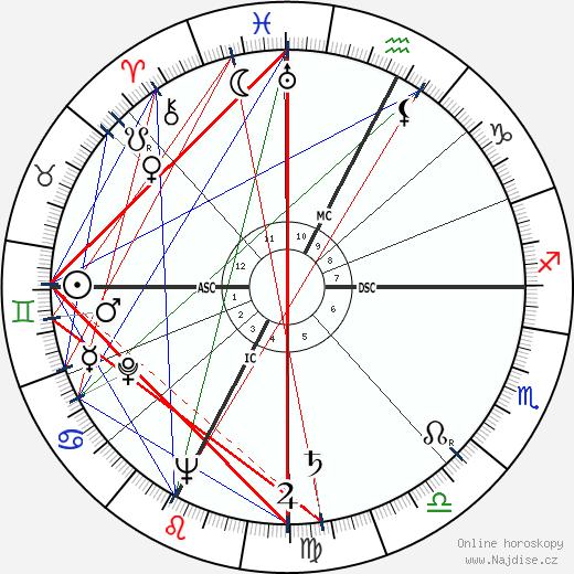 Alida Valli wikipedie wiki 2020, 2021 horoskop