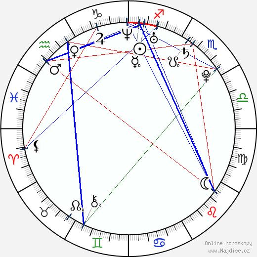 Alina Vacariu wikipedie wiki 2017, 2018 horoskop