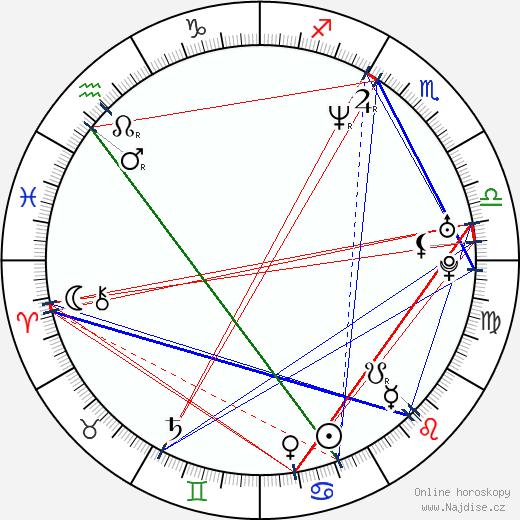 Alison Bartlett wikipedie wiki 2018, 2019 horoskop