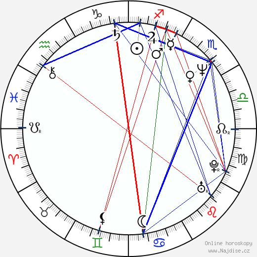 Alison La Placa wikipedie wiki 2018, 2019 horoskop