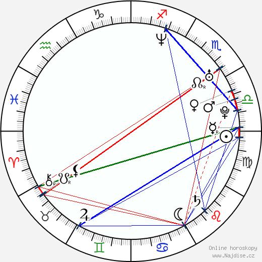 Alison Sweeney wikipedie wiki 2020, 2021 horoskop