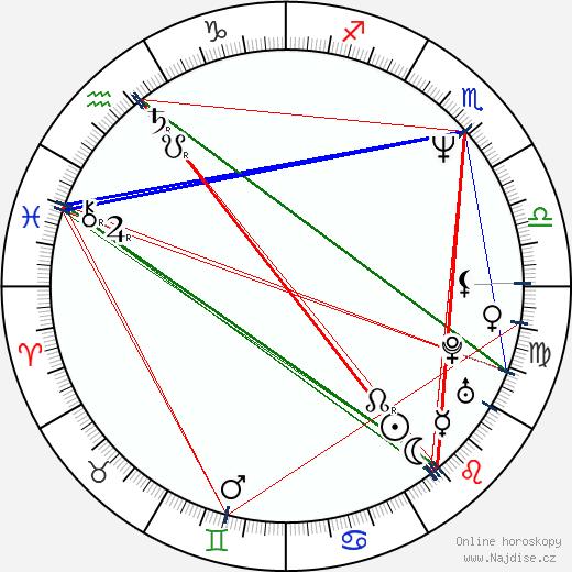 Aljona Bondarčuk wikipedie wiki 2020, 2021 horoskop