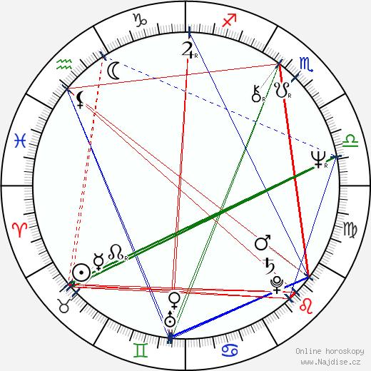 Allan Arkush wikipedie wiki 2020, 2021 horoskop